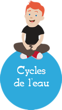 Le Cycle de l'eau